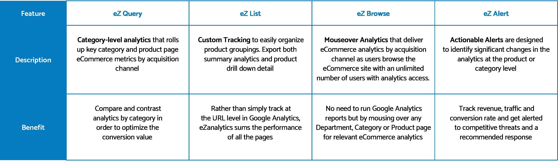 eZanalytics Datasheet