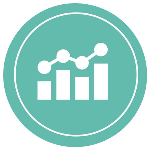 Content Analytics
